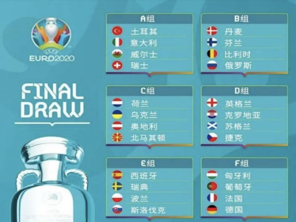 2021年歐洲杯各國分組出爐